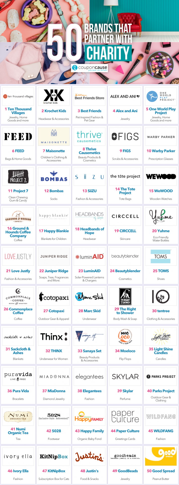 50 Brands That Partner with Charity - Fashion, Home Goods, Jewelry and More!