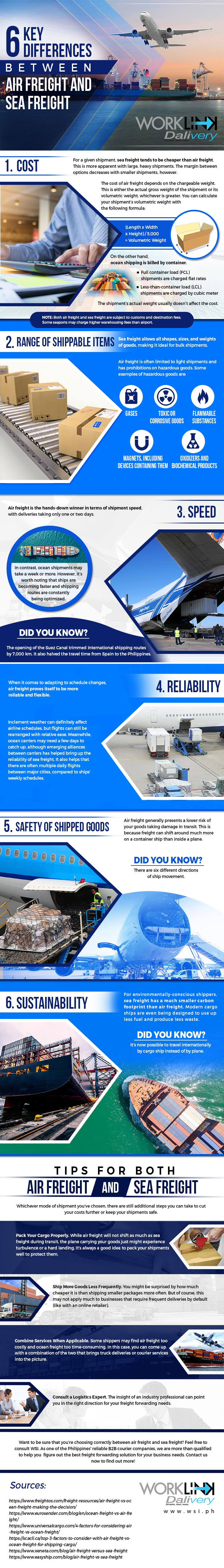 Fly or Float? The Differences Between Air Freight and Sea Freight Infographic