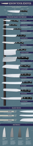 Knife infographic-png