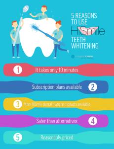 Teeth-Whitening_A-min