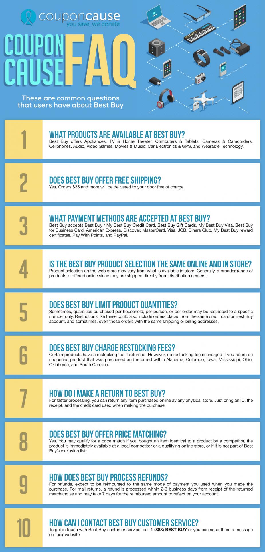 Best Buy Infographic Order Coupon Cause FAQ (C.C. FAQ)