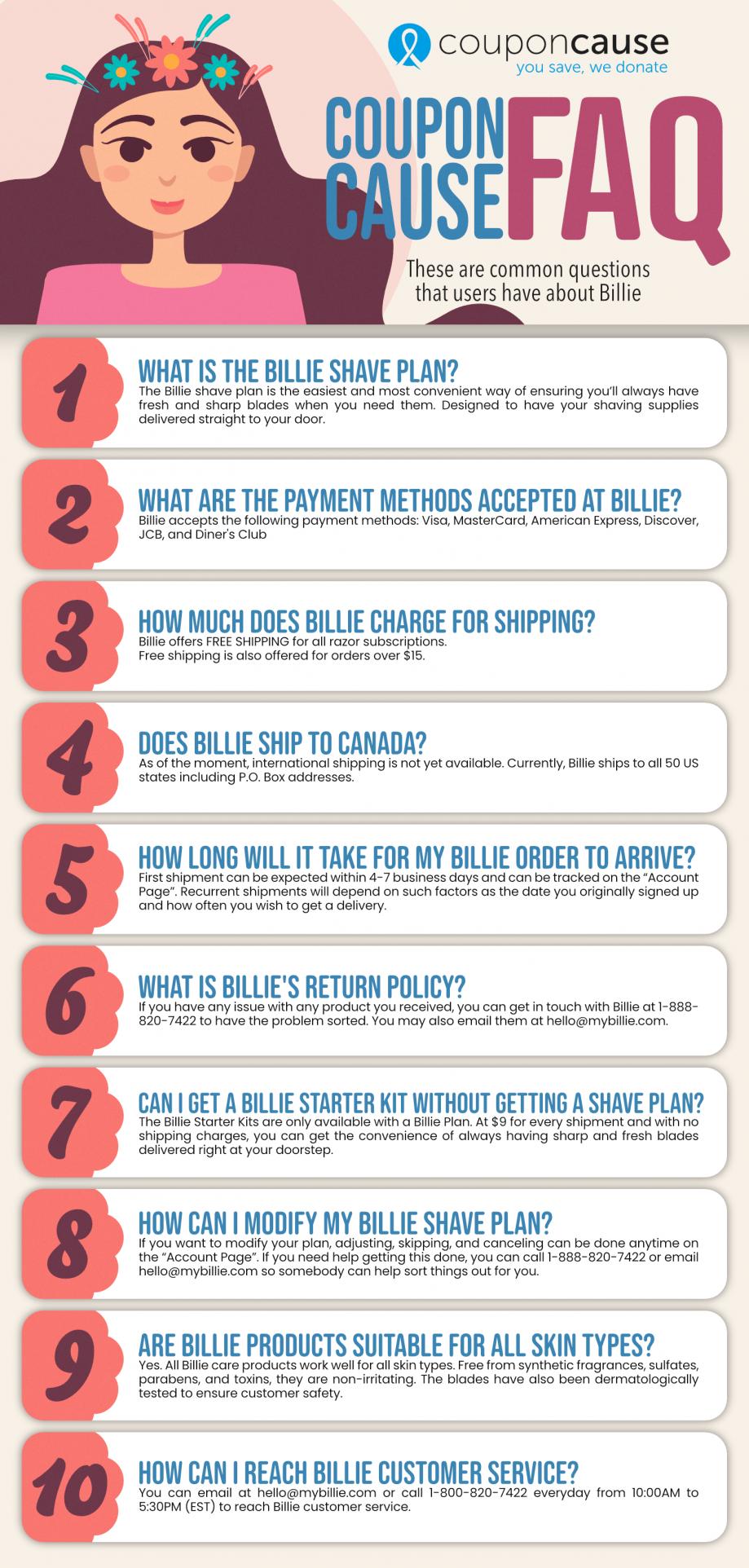 Billie Coupon Cause FAQ (C.C. FAQ)