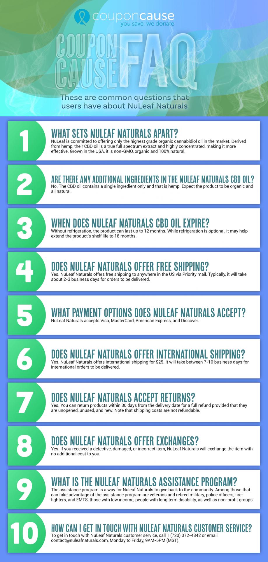 NuLeaf Naturals Infographic Order Coupon Cause FAQ (C.C. FAQ)