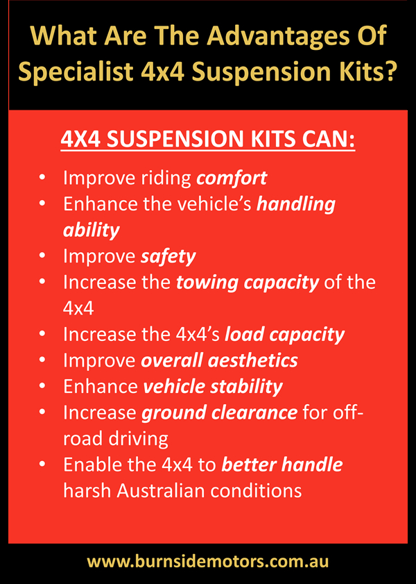 4X4 Suspension Kits - What Do You Need To Know