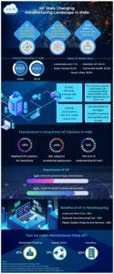IoT_Infographics-660x1584