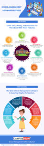 School-Management-Software-Features-&-Benefits-Final (2)