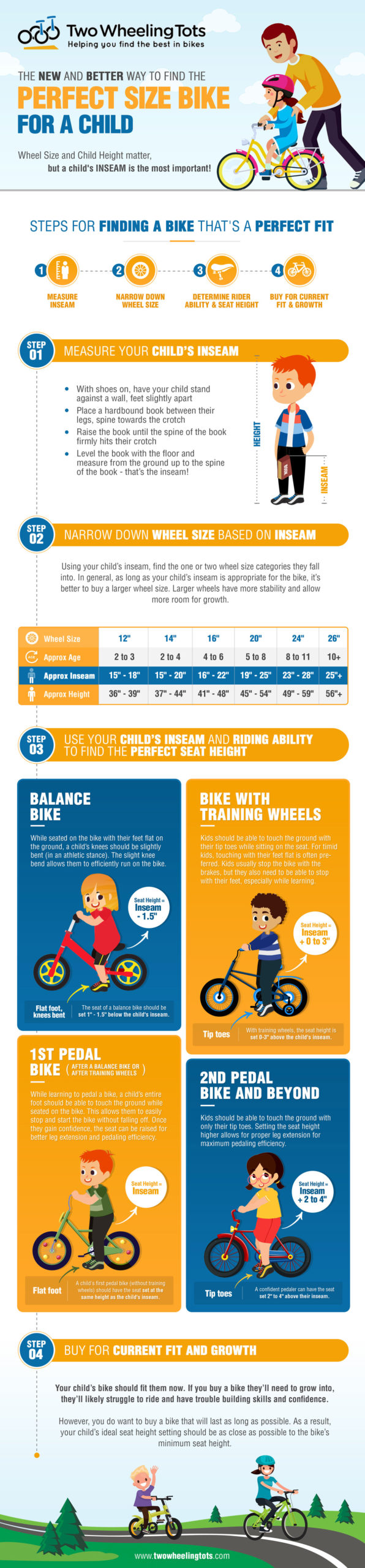 The New And Better Way To Find The Perfect Size Bike For A Child