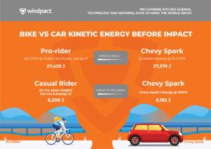 bike-vs-car-crash-full-size