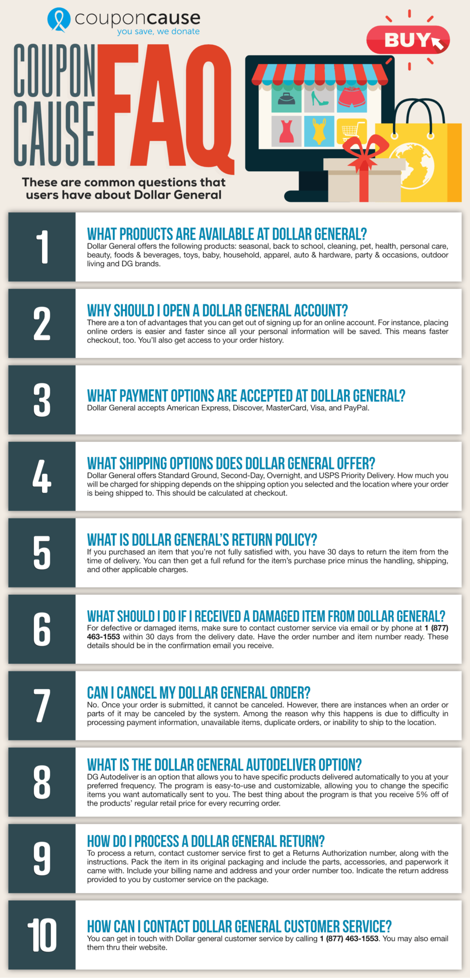 Dollar General Infographic Order Coupon Cause FAQ (C.C. FAQ)