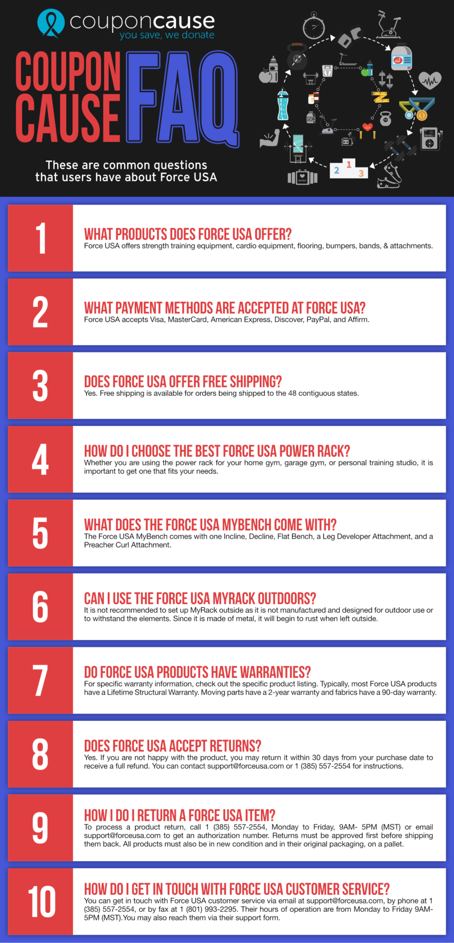 Force USA Infographic Order Coupon Cause FAQ (C.C. FAQ)