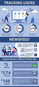 Emenator-Info-Graphic-Privacy