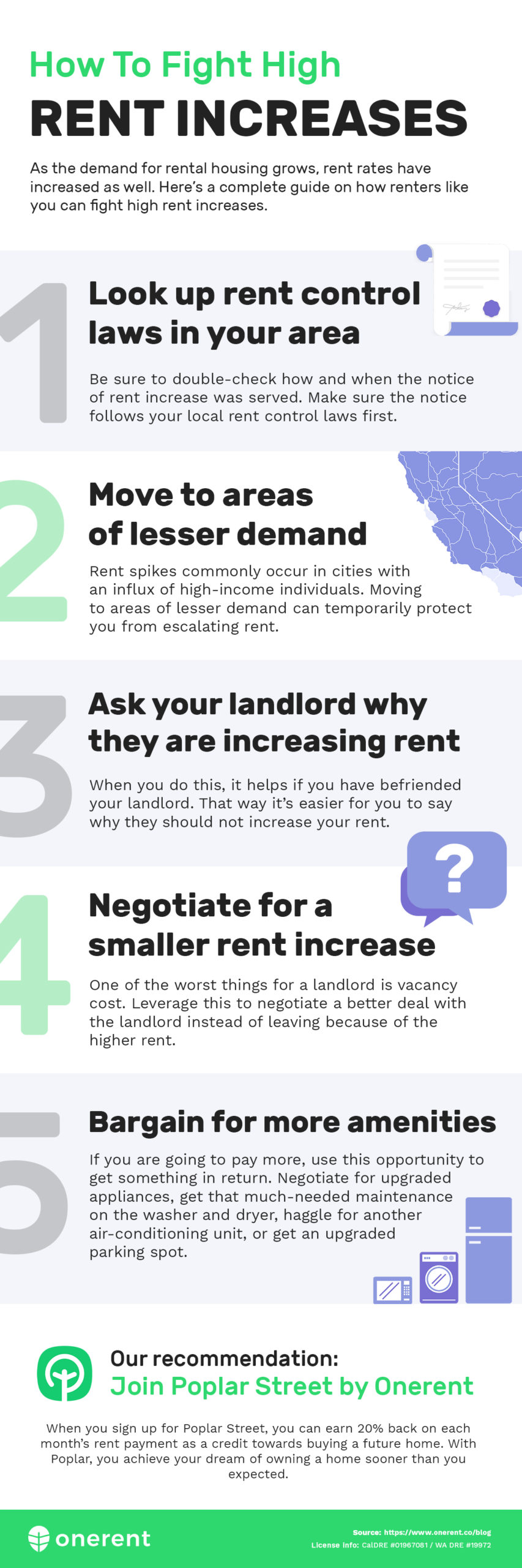 How Renters Can Fight High Rent Increases