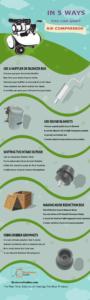 Quiet Air Compressor