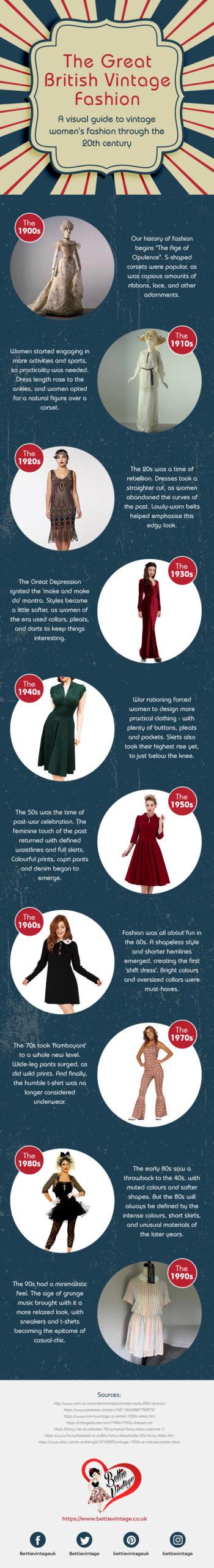 The Great British Vintage Fashion