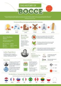 bocce-infographic