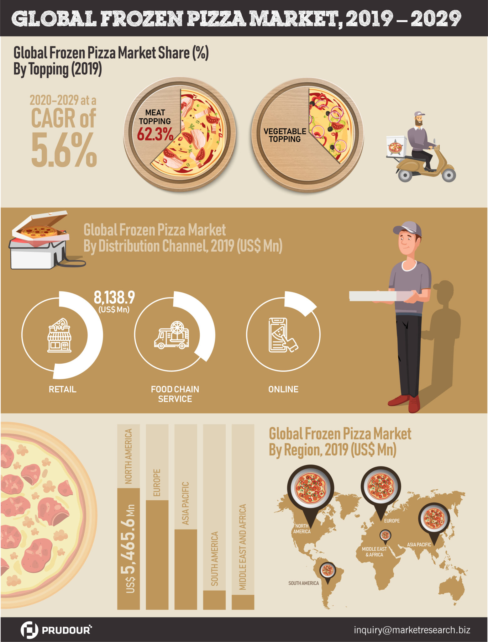 US$ 26 Bn in 2029: Global Frozen Pizza Market is expected to reach US$ 26 Bn in 2029