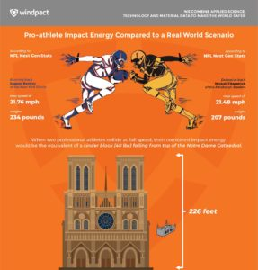 nfl-impact-energy-full-res