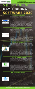 5 Best Online Day Trading Software 2020