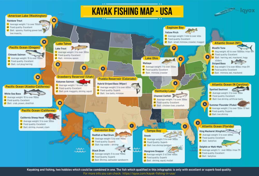 Kayak Fishing Map – USA