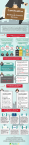 gamification_in_banking_infographic