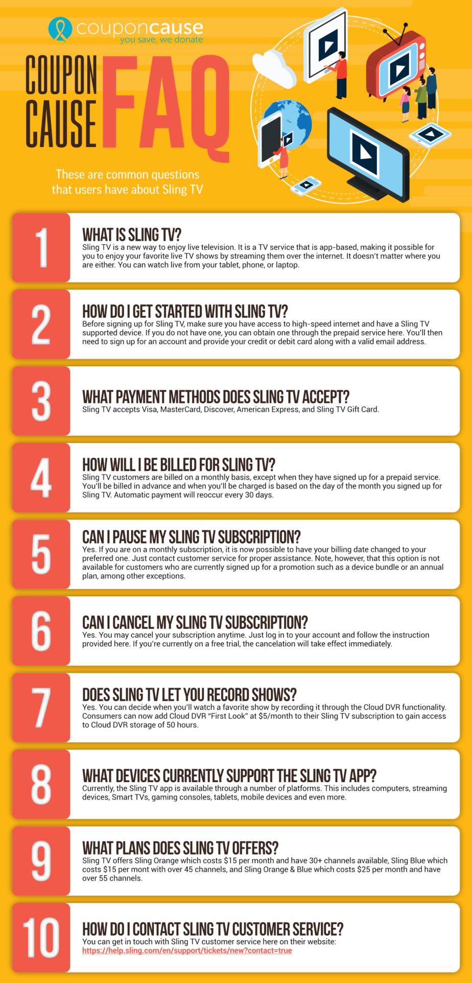 Sling TV Infographic Order Coupon Cause FAQ (C.C. FAQ)