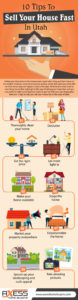 Axess-Home-Buyers-10-Tips-To-Sell-Your-House-Fast-In-Utah