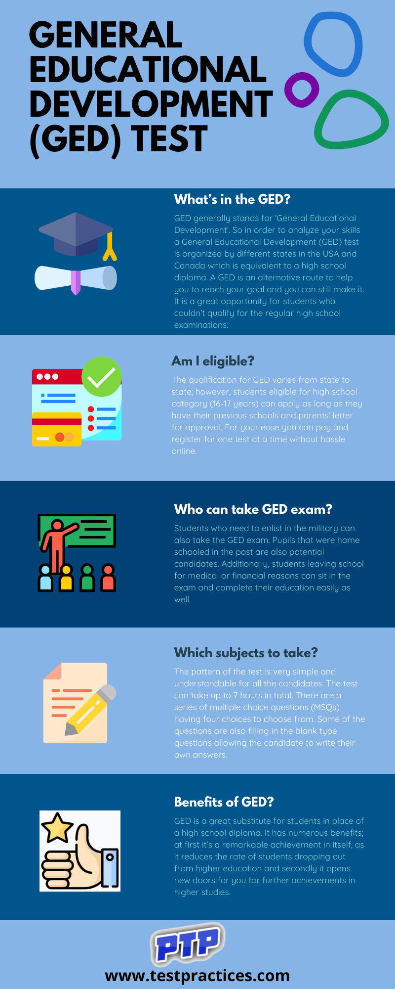 General Educational Development (GED) TEST