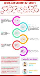 Guys-Valentines-Day-Infographic-1