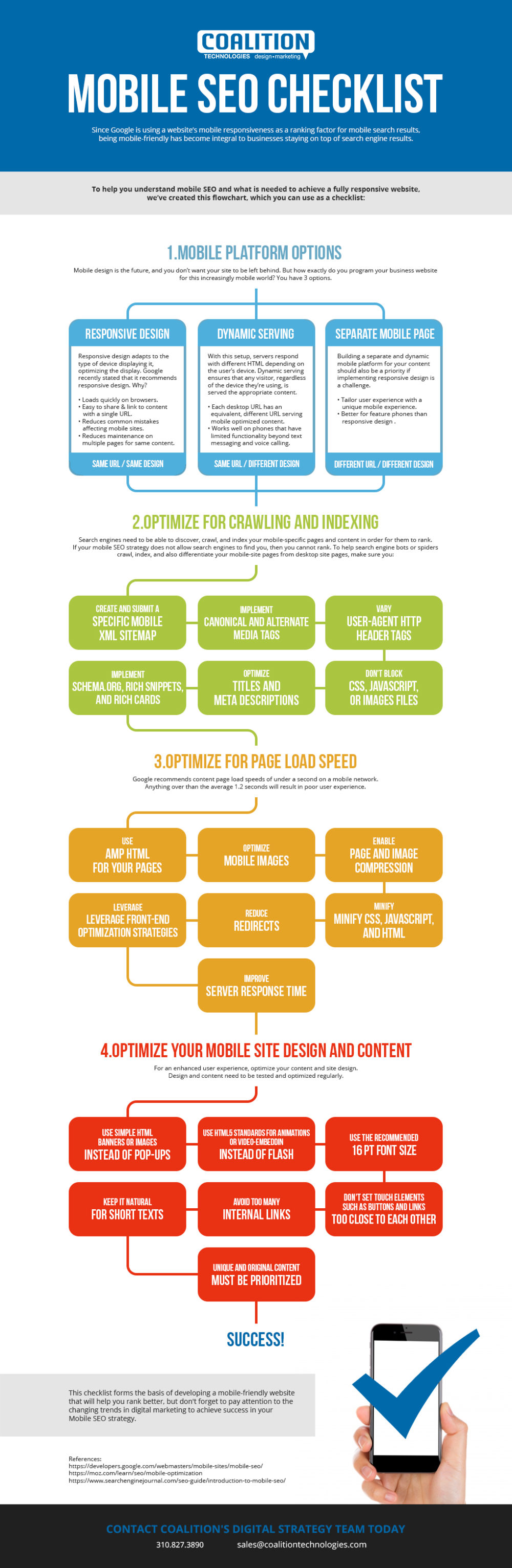 Mobile SEO Checklist