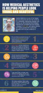 institute-of-anti-aging-infographic