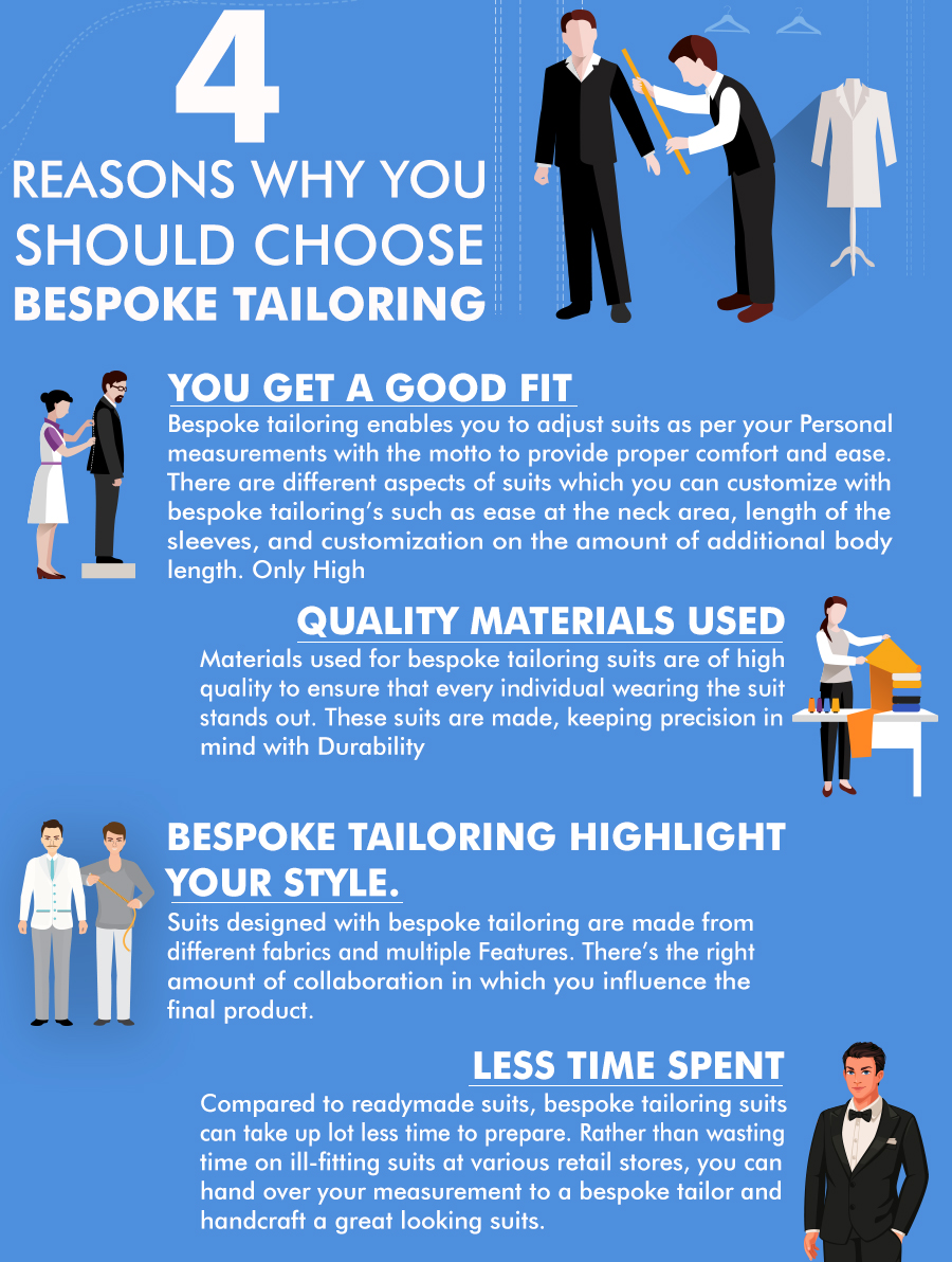 4 Reasons Why Bespoke Tailoring Better Than Other Tailoring Methods