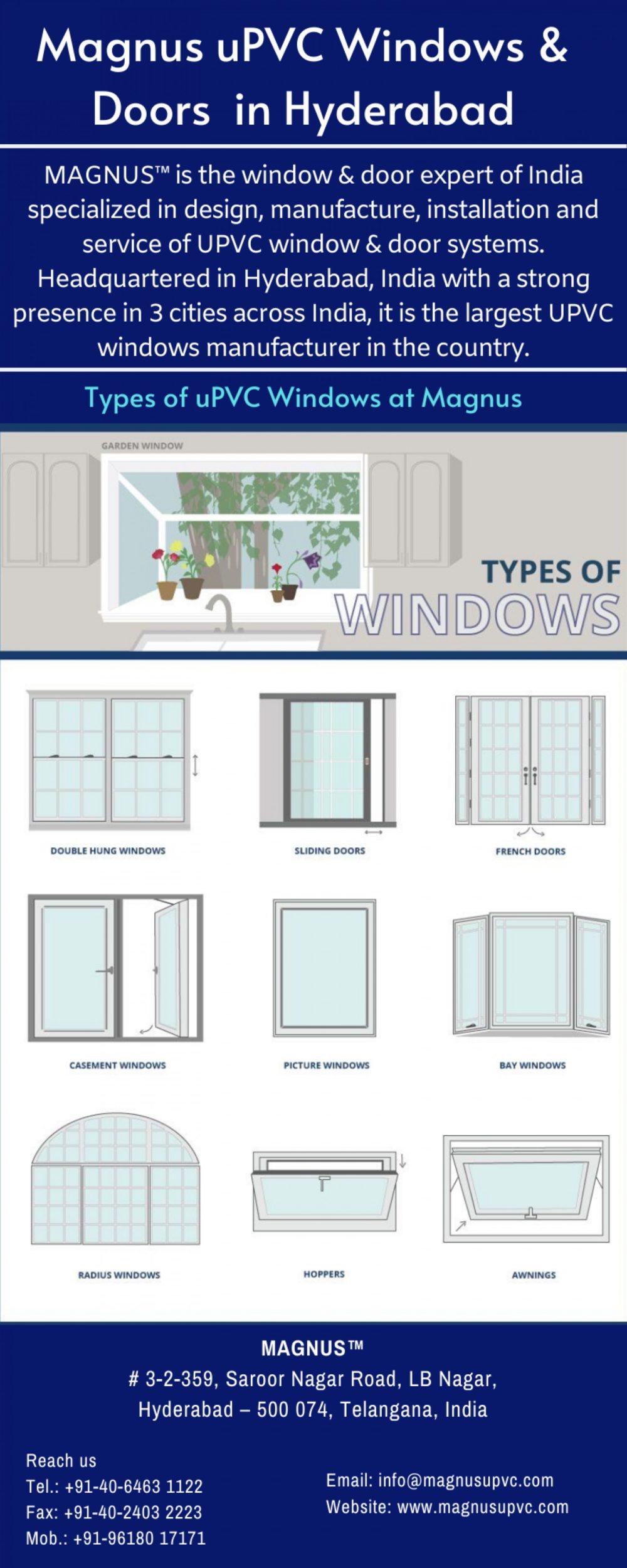 Magnus uPVC Windows & Doors In Hyderabad