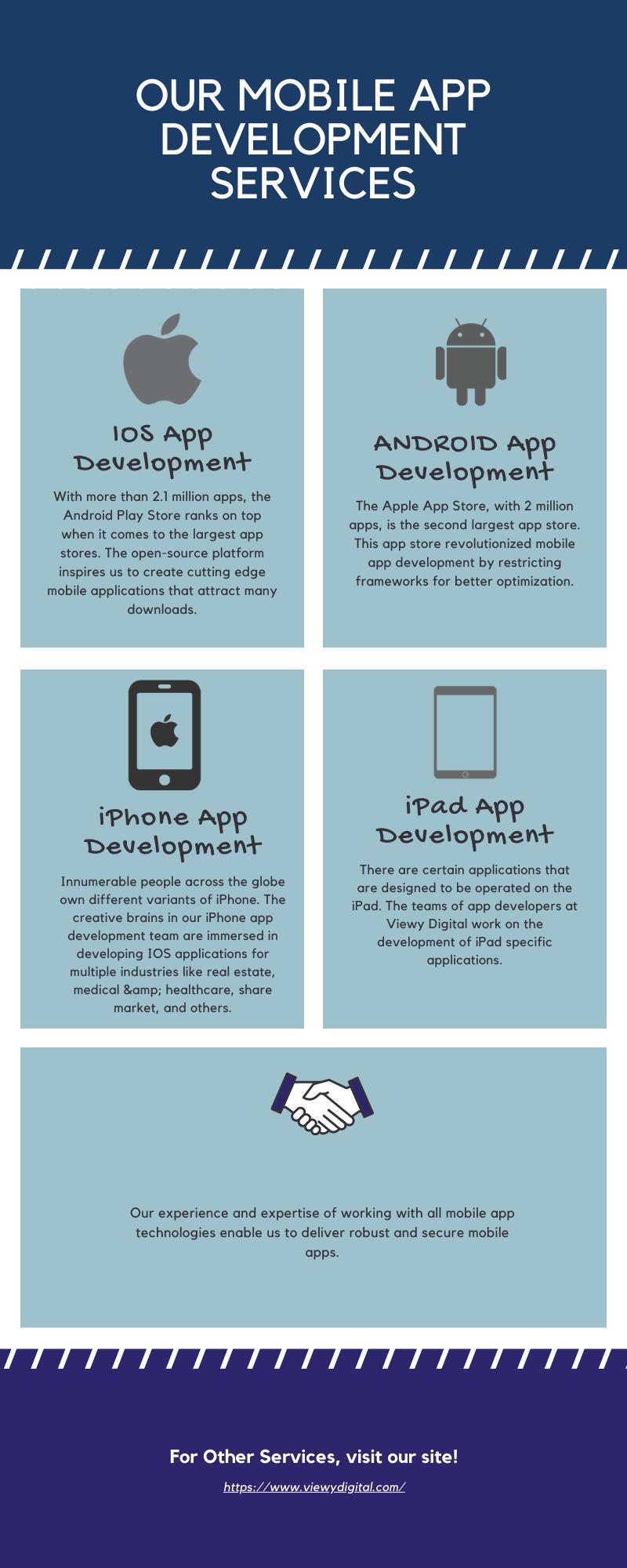Best Mobile App Development In Dubai, UAE