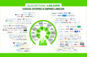 Enterprise-AI-Companies-Landscape