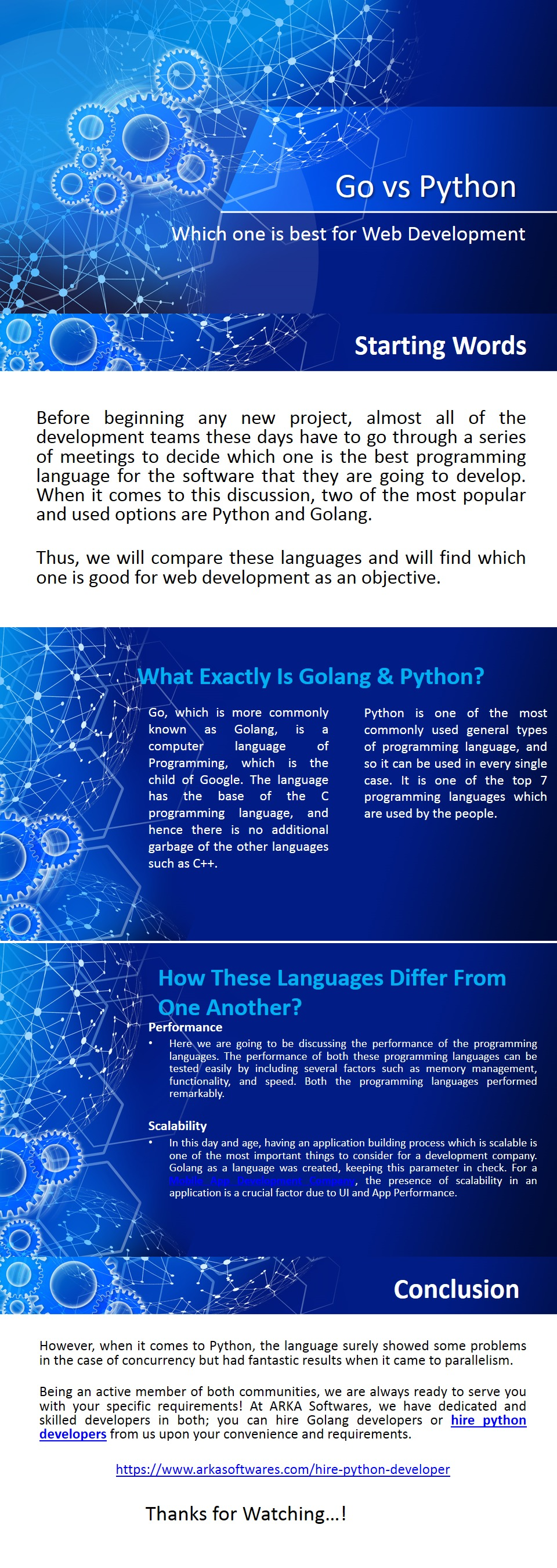 Go vs Python- Which one is best for Web Development