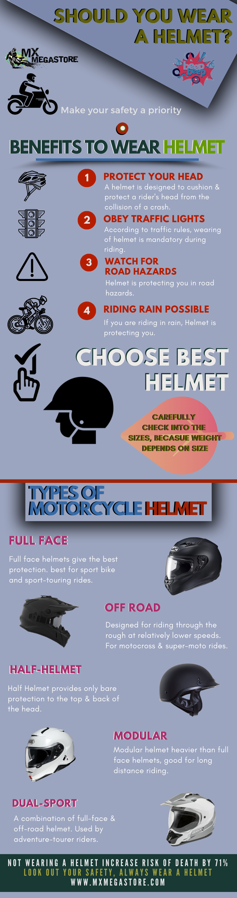 Should You Wear Helmet? Check Now for Benefits of Helmet