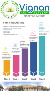 Vignan IAS Infographics