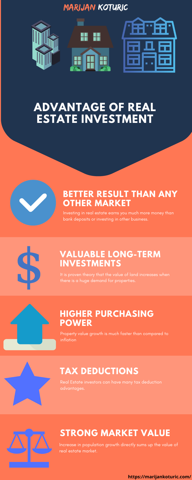 The Advantage Of Real Estate Investment