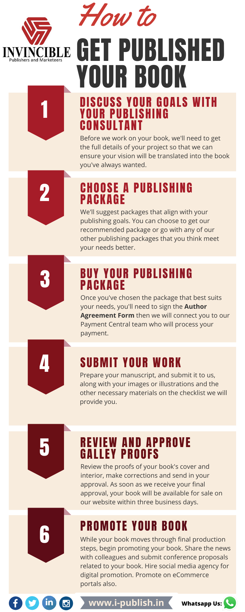 Steps of How to Get Published Your Book with Invincible Publishers?
