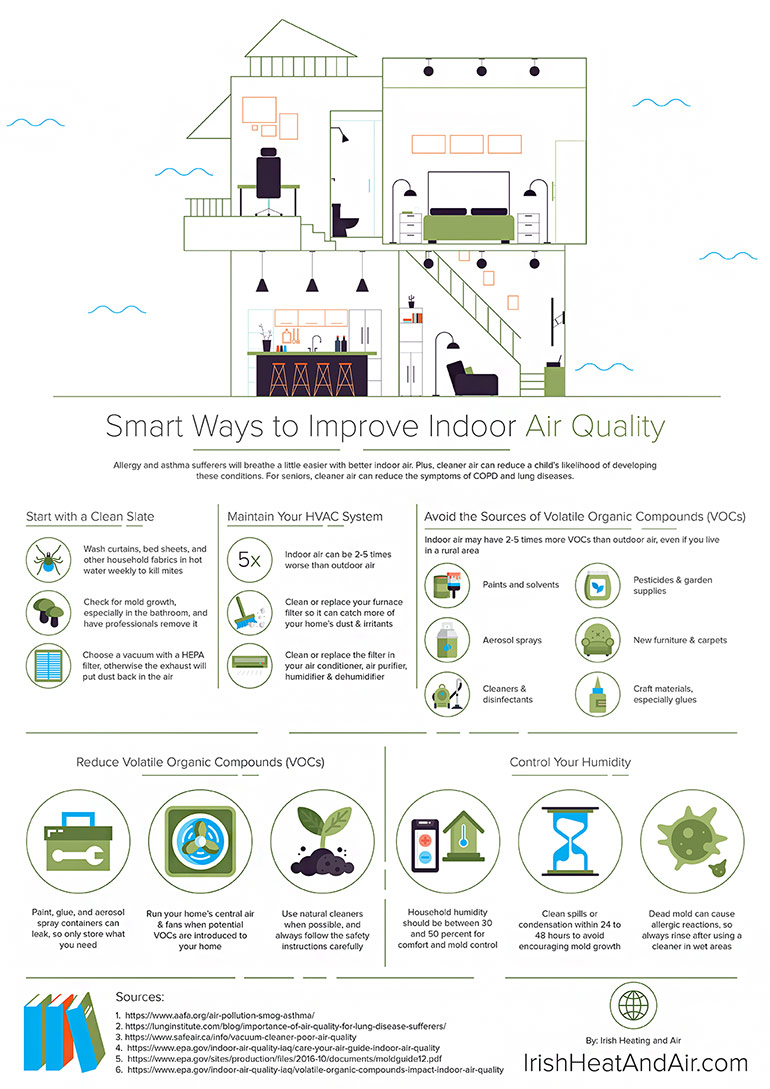 Smart Ways to Improve Indoor Air Quality