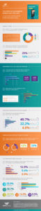infographic-state-of-ecommerce-2019