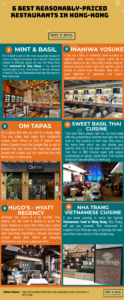 6 best realsonably priced restaurants in hong kong