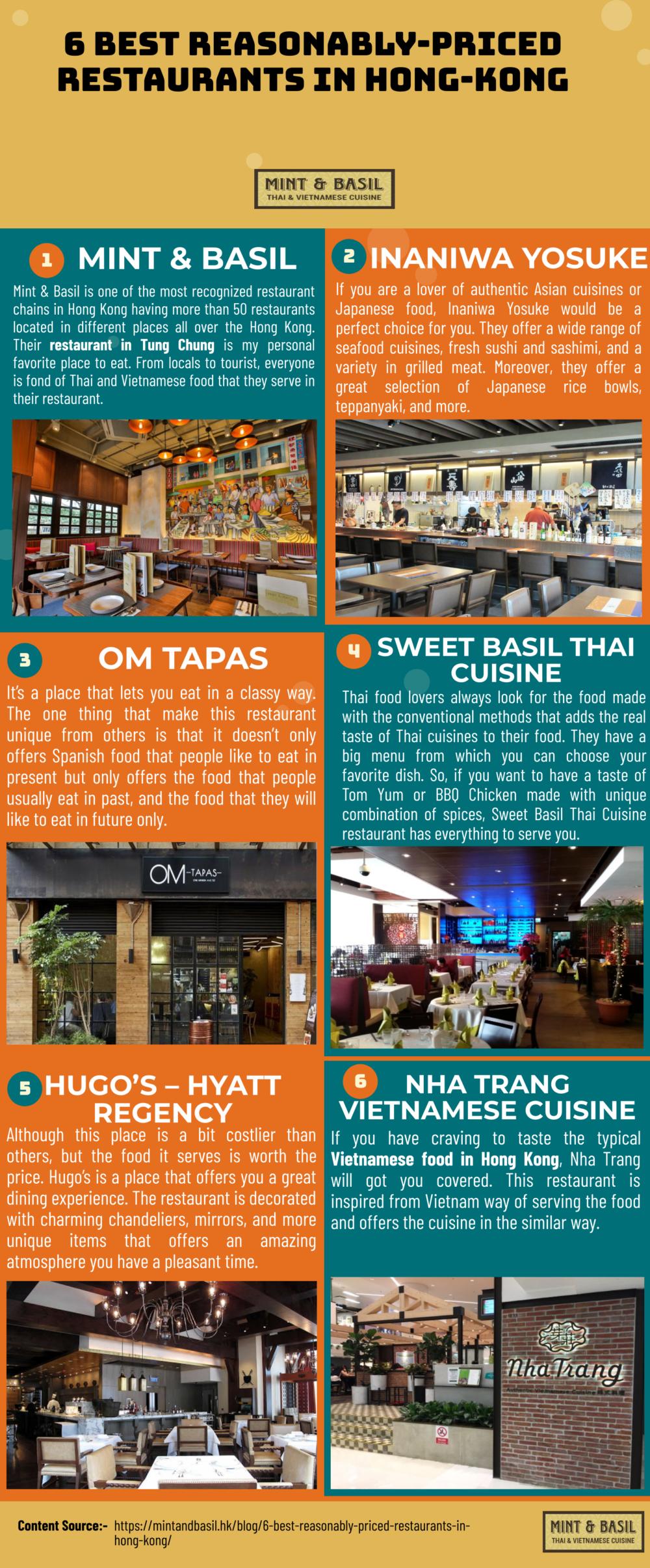 6 Best Reasonably Priced Restaurant in Hong Kong