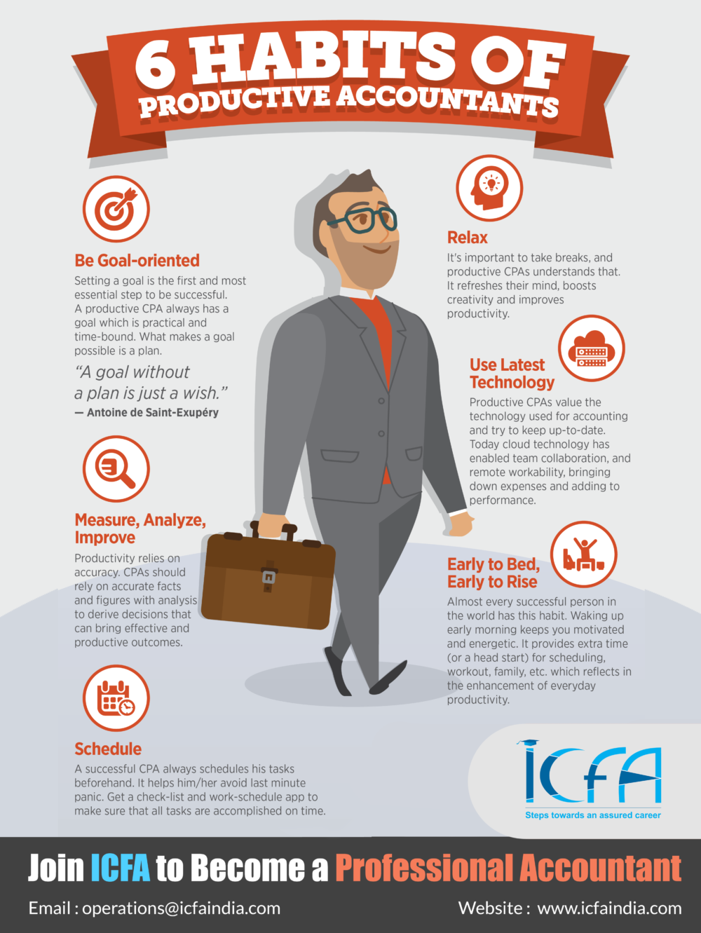 6 Effective Habits of Productive Accountants | ICFA