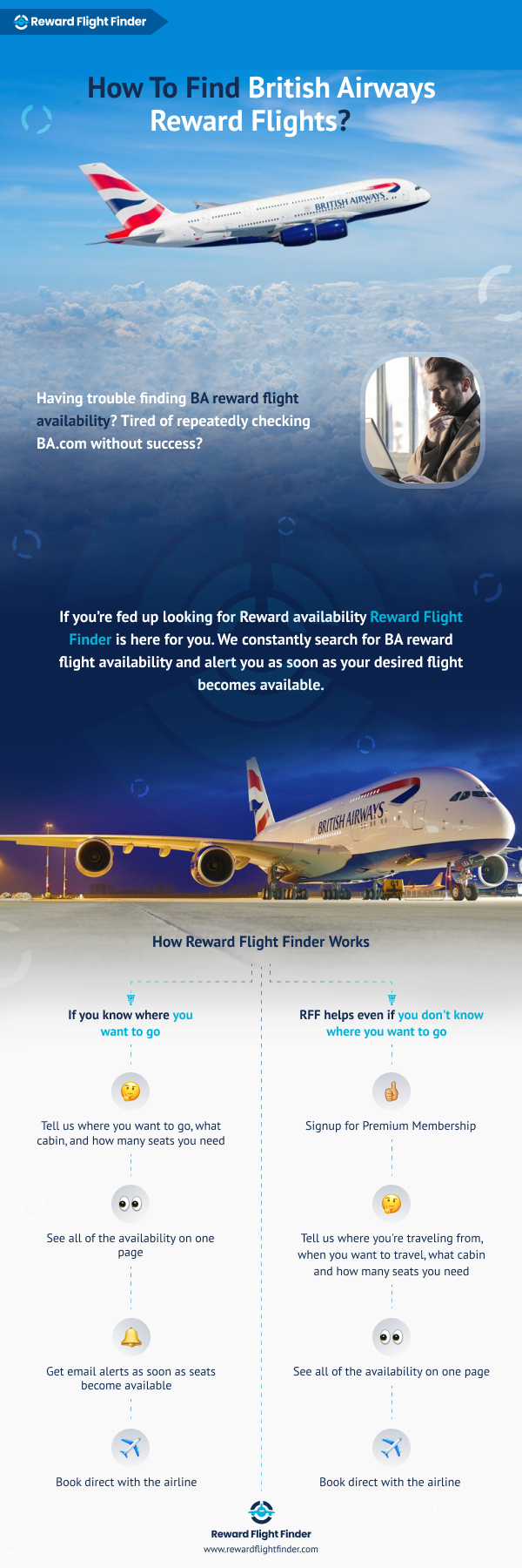 How To Find British Airways Reward Flights?