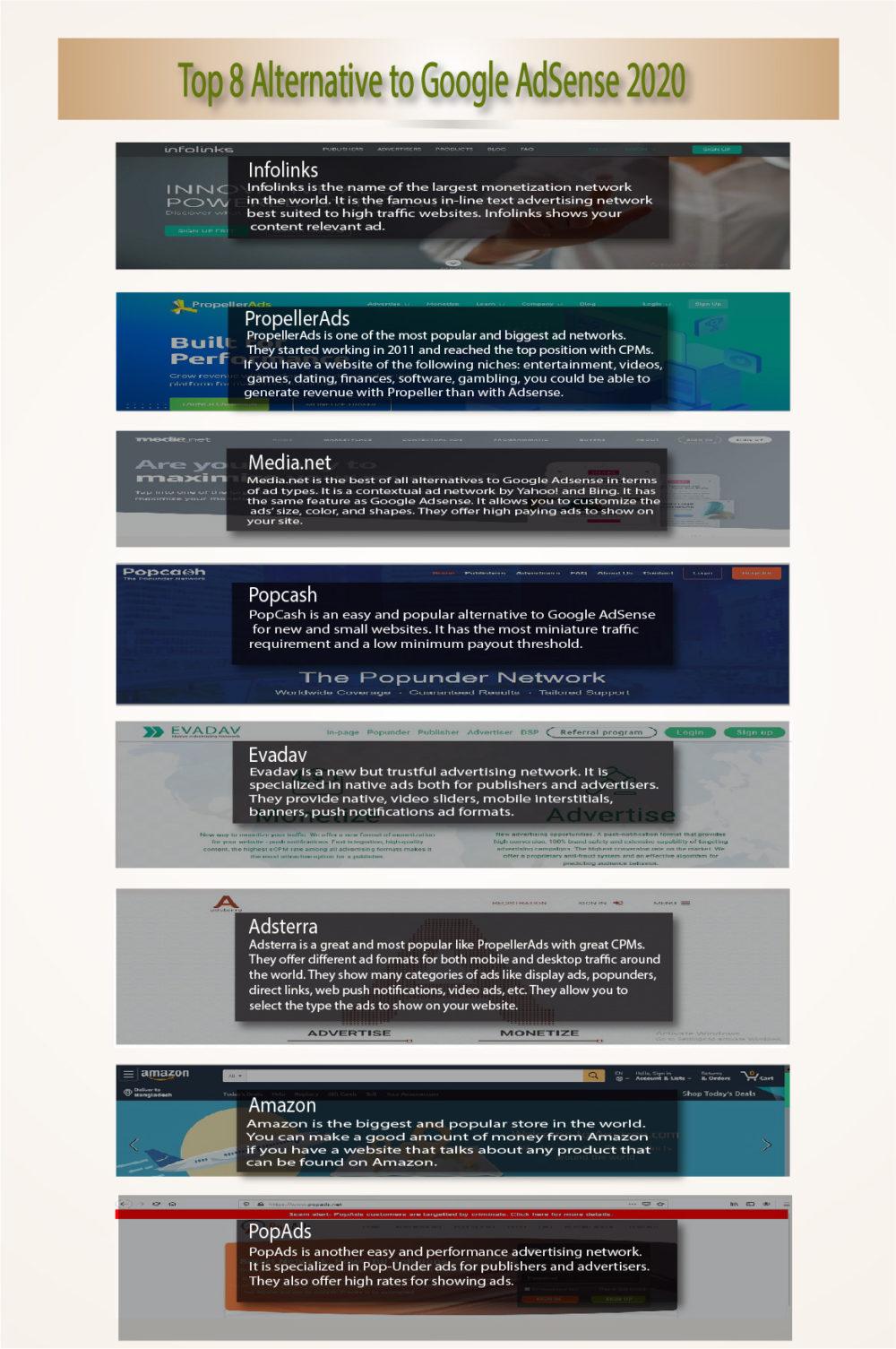 Top 8 Alternative to Google AdSense 2020
