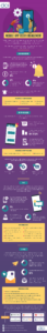infographic-on-app-user-engagement