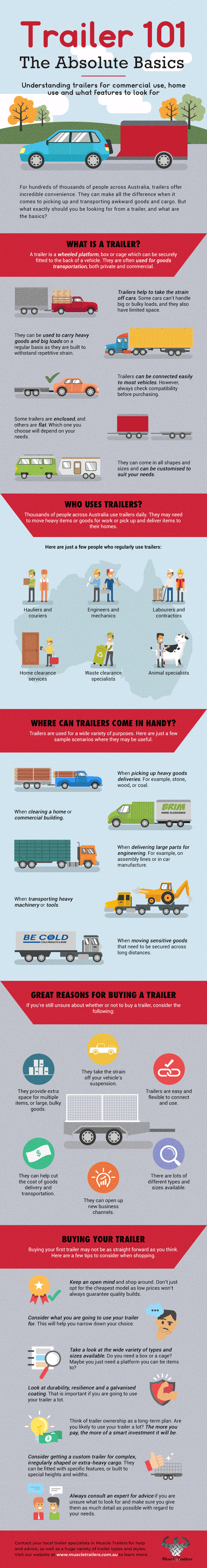 Important Trailer Basics You Should Know Before Buying One
