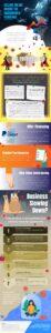 selling-online-during-coronavirus-pandemic-1