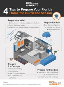 hurricane-preparedness-tips-infographic-florida-foundation-authority
